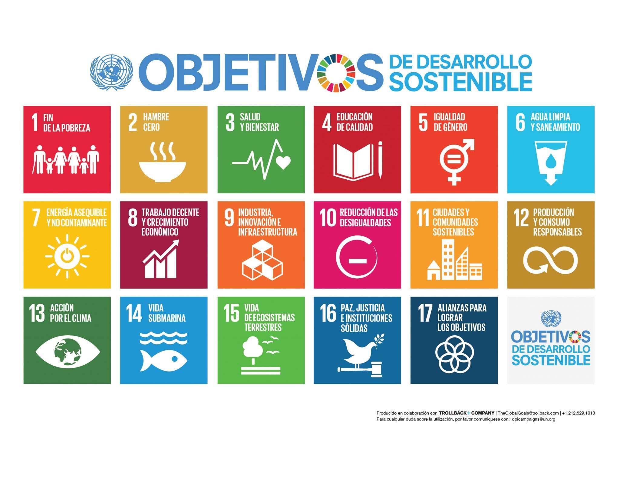 Conoce y Únete a los 17 Objetivos de Desarrollo Sostenible